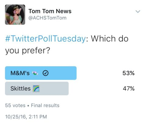 #TwitterPollTuesday: Which Do You Prefer?