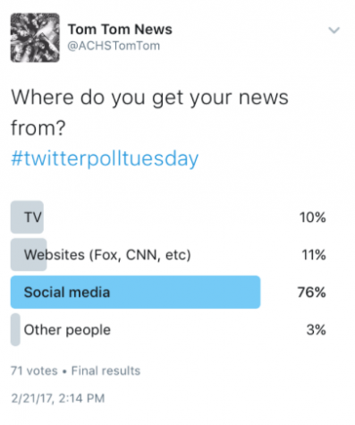 Twitter Poll Tuesday: News Outlets