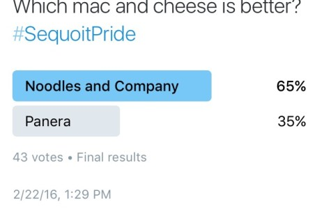 TWITTER POLL TUESDAY: Panera vs. Noodles & Company