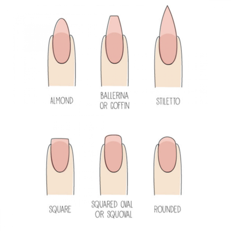 The Right Nail Shapes For You