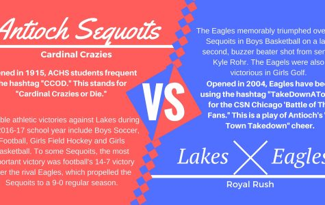 Sequoits Look to Conquer Lakes' Royal Rush in the 'Battle of The Fans'