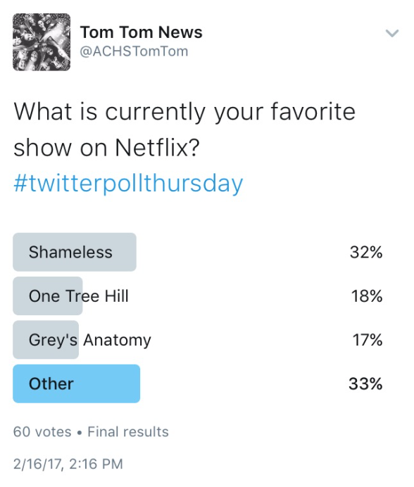Twitter+Poll+Thursday%3A+Netflix+Shows