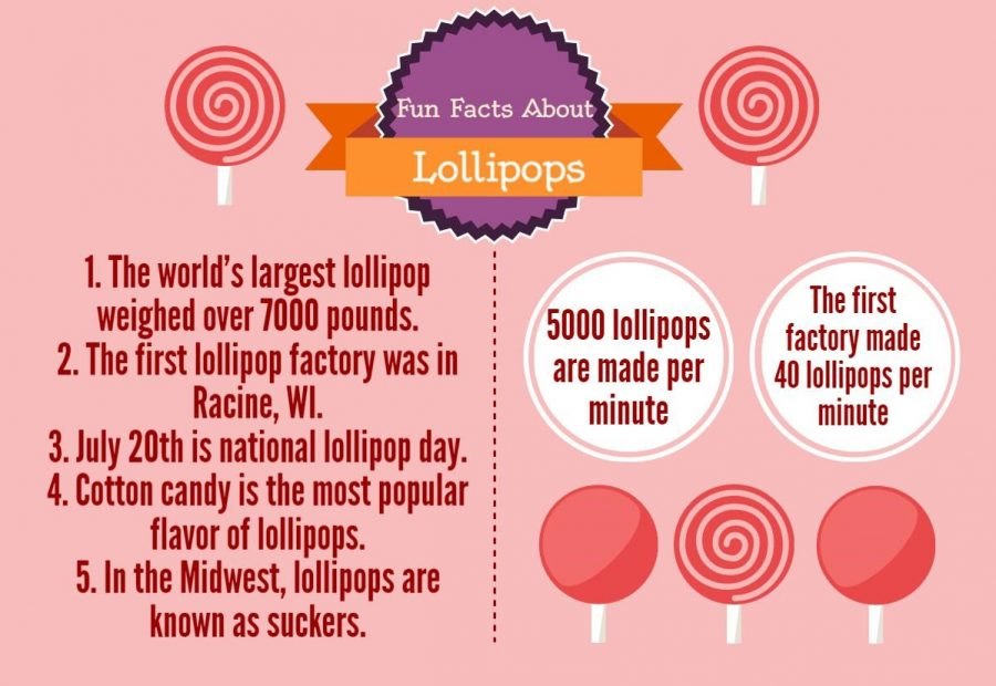 Infographic+by+Allison+Smith.+