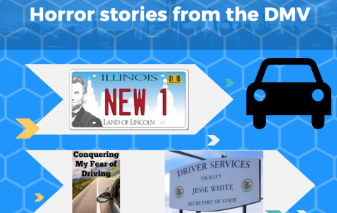Horror Stories of the DMV