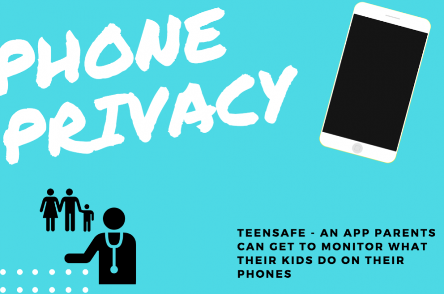 The Truth About Parents and Phone Privacy