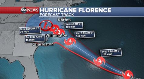 Hurricane Florence Puts the Carolinas on High Alert