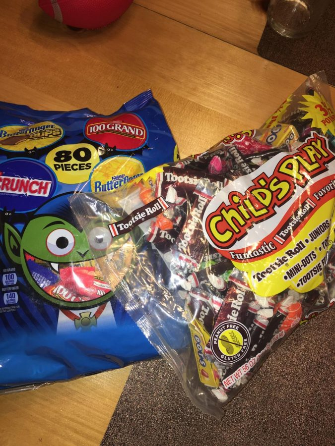 The Progression of Halloween Candy