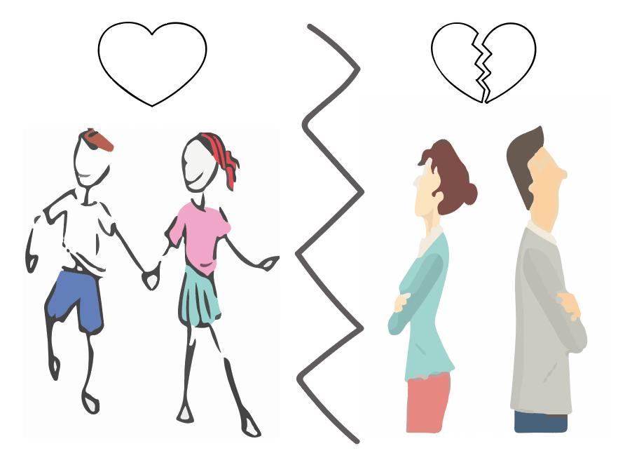 Married Parents Versus Divorced Parents
