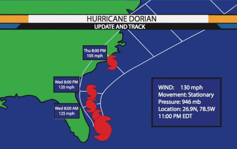This infographic highlights the path that the dangerous natural disater took in the past few months on the east coast. The hurricane has devastasetd families by ripping into homes and communities and damaging personal belongings and the hopes of some Americans. It was the fourth named storm and first major hurricane of the 2019 Atlantic hurricane season.