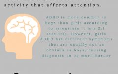 The Rapid Growth of ADHD in People