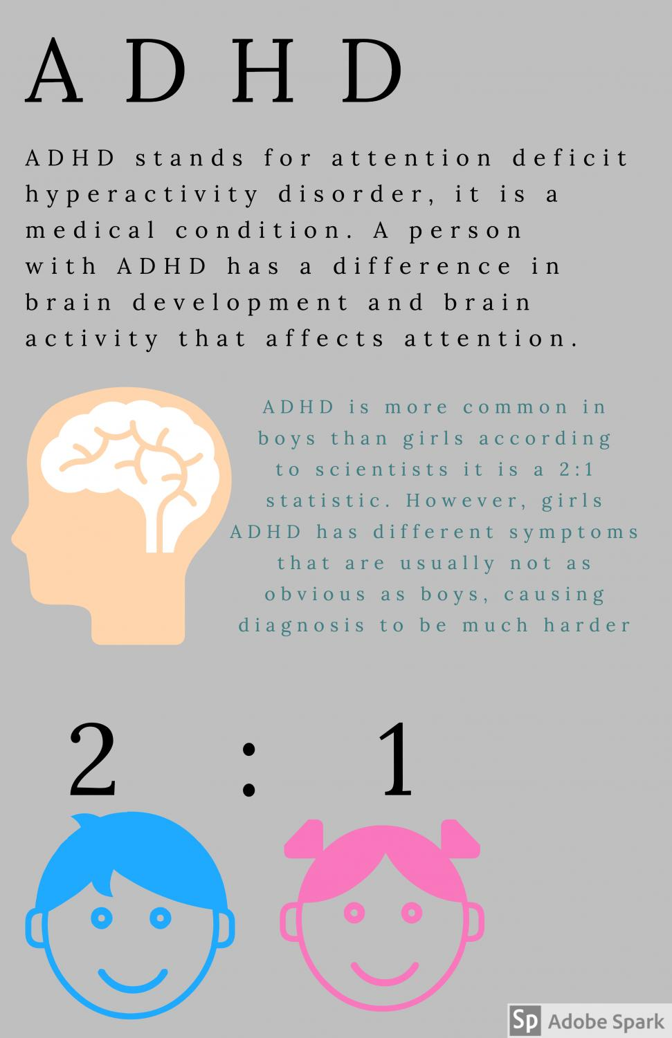 ADHD impacts several people, especially teenagers. The infographic show statistics and facts of ADHD in girls and boys.