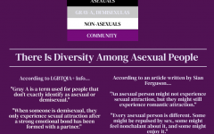 What it Means to be Asexual