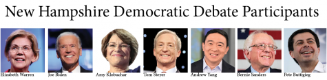The debate consisted of the seven democratic candidates, discussing various topics.