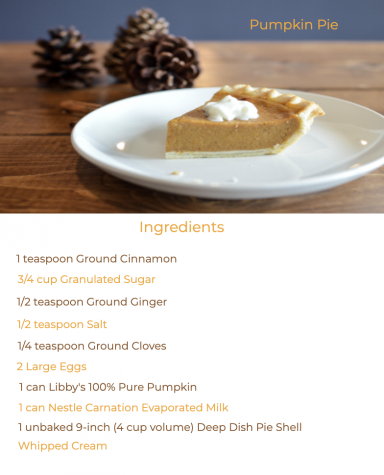 How to: Pumpkin Pie