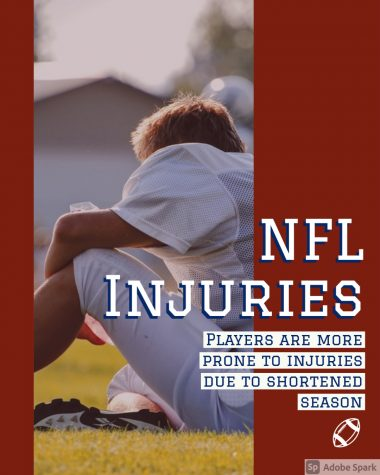 Shortened NFL season caused record breaking injuries this season so far.