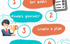 Many people find it a struggle to find ways to stay motivated, these are some quick and easy ways to keep one on the motivational track.