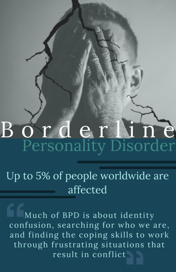 Borderline+Personality+Disorder+%28BPD%29+is+a+widely+misunderstood+disorder+that+is+often+misdiagnosed.+BPD+can+be+easier+to+identify+when+it+is+paired+with+other%2C+more+popular%2C+disorders+such+as+anxiety+and+depression.+Borderline+Personality+Disorder+also+commonly+confused+with+Bipolar+Disorder+because+both+result+in+severe+mood+swings.+