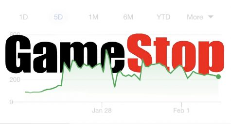 Due to extreme changes in share prices, stock in GameStop Corp. has become extremely volotile, with the company experiencing changes upwards of $100 per day.