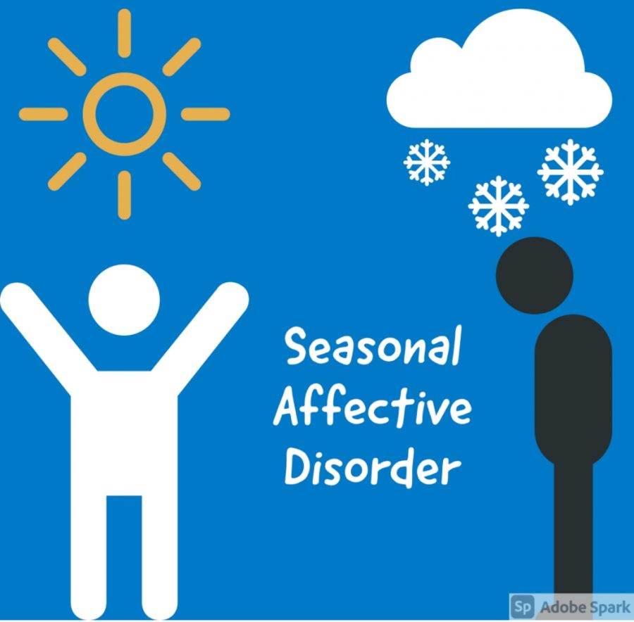 Seasonal changes can result in a certain type of depression called Seasonal Affective Disorder.
