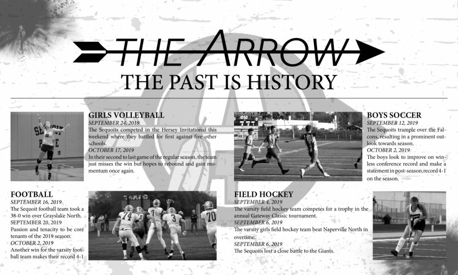 The Spring Arrow 2021