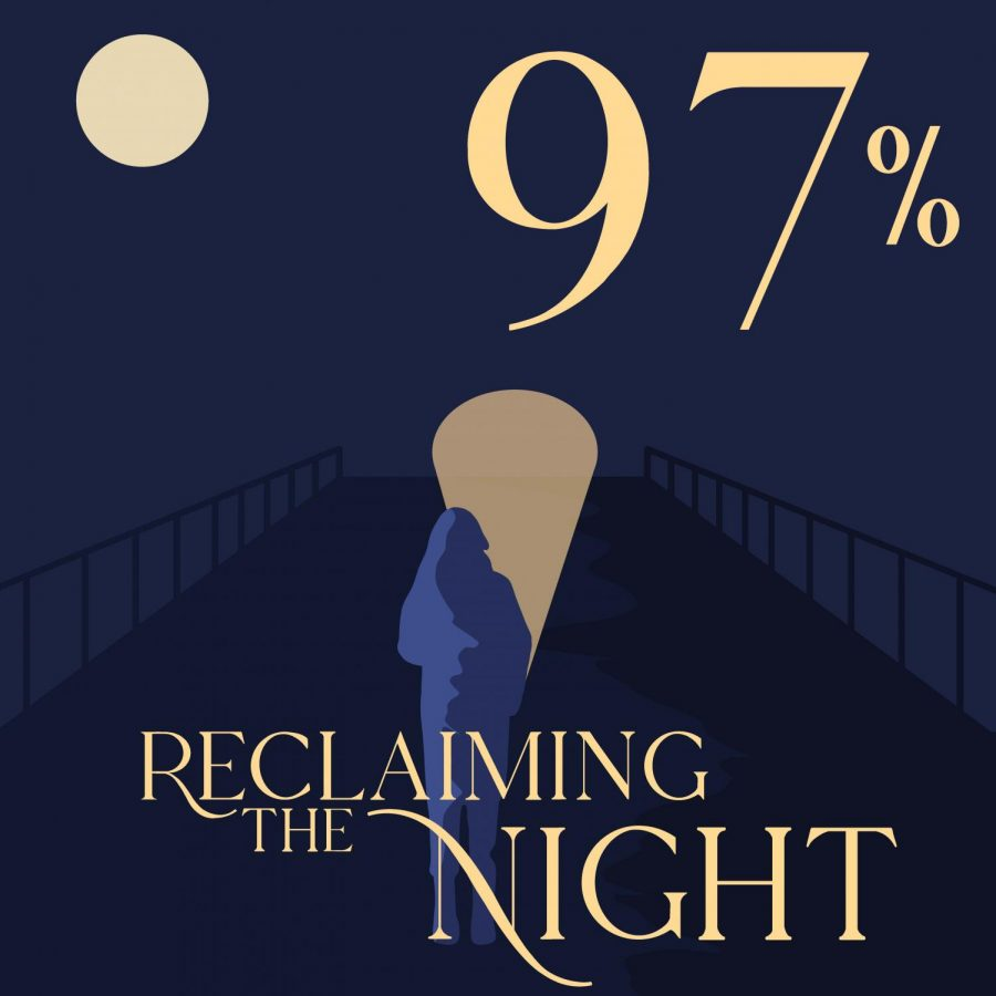 Reclaiming the Night